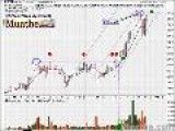 HOT Breakout Stocks To Watch FSTR 11 13 2007