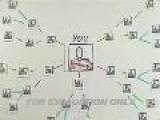 Qu&#233 Son Las Redes Sociales