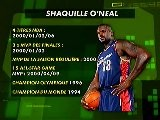 SHAQUILLE O'NEAL & ALLEN IVERSON All Star Game History